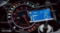 Ismerje meg a Kawasaki Ninja H2R elektronik�it