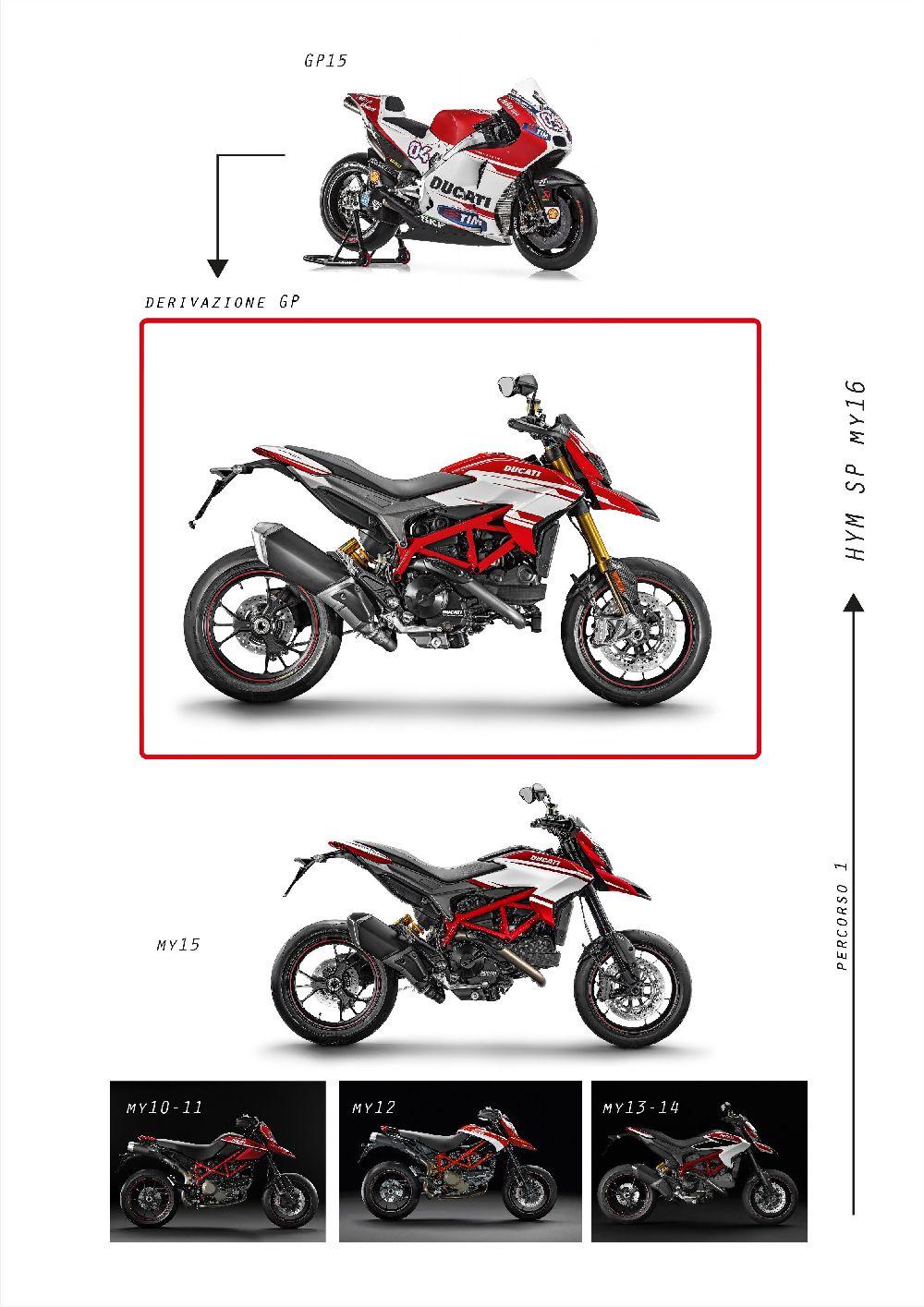 Motorok Ducati Hypermotard 2016
