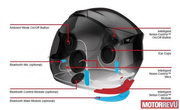 galéria Sena Smart Helmet - Zajkioltó bukósisak